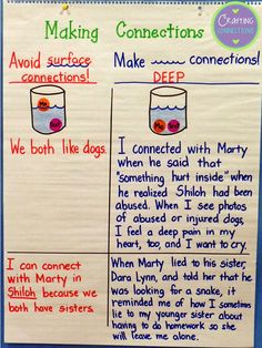 Crafting Connections: Anchors Away Monday: Making Deep Connections: Help students understand the difference between a deep connections and a surface connection. {Includes a FREEBIE} Reading Lessons, Reading Strategies, Reading Skills, Teaching Reading, Reading Comprehension, Guided Reading, Teaching Ideas, Reading Activities, Cafe Strategies