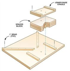 12 Tips for Better Biscuit Joining - Popular Woodworking Magazine