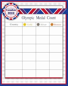 Olympic Medal Count Printables