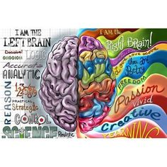 Left Brain Right Brain Cartoon Poster Laptop Skins by Admin_CP20220510