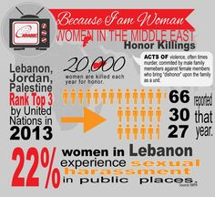 "#Pray for the success of ""Because I am Woman"" & watch the first episode on #honorkillings. SAT-7 
