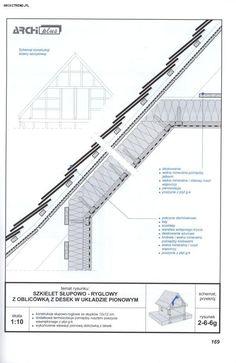 Detale projektowe dla architektów