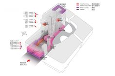 South West Hotel Competition proposal / Henn Architects