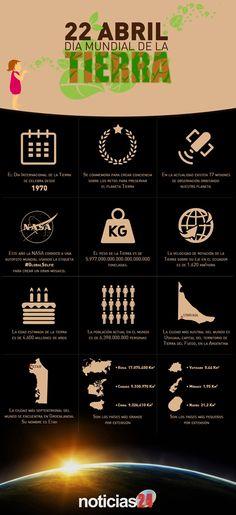 Día Mundial de la Tierra: preservemos nuestra casa grande (+infografía)