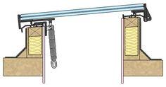 Astroglaze Manual Hinged Glass Rooflight