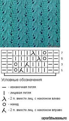 44 Super Ideas For Crochet Lace Free Pattern Charts Lace Knitting Stitches, Lace Knitting Patterns, Knitting Charts, Lace Patterns, Easy Knitting, Knitting Socks, Knitting Designs, Stitch Patterns, Loom Patterns