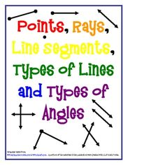 This 37 page packet provides 17 activities and a quiz on points, line segments, rays, types of lines and types of angles. Students use visuals Math Work, Fun Math, Maths, Teaching Geometry, Teaching Math, Math Resources, Math Activities, Fourth Grade Math, Third Grade