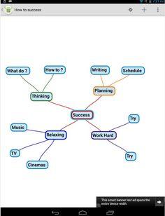 Apps para mapas mentales, via @educacion30