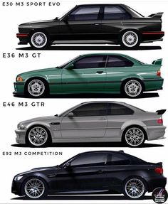 BMW Whicj is yours? The put up BMW CARS Whicj is yours appeared first on New Vehicles. Bmw E30 M3, Bmw E30 Coupe, E46 M3, Bmw X3, Bmw G310r, Bmw Cars, Motos Bmw, Bmw Scrambler, Bmw Motorcycles