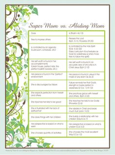 Super mom vs abiding mom