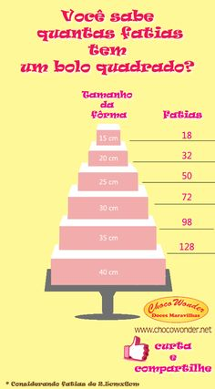 Quantas fatias serve um bolo quadrado? Marshmallow, Cooking Tips, Wedding Cakes, Food And Drink, Marriage, Diet, Party, Cake Slices, 70 Birthday Cake