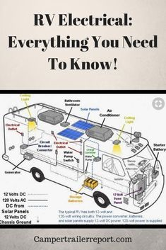 Camper Trailer Electrical System and Heating – Everything you need to know. – Campertrailerreport Camper Trailer Electrical System and Heating – Everything you need to know. Camper Trailer Electrical System and Heating – Everything you need to know. Petit Camping Car, Rv Camping Tips, Travel Trailer Camping, Rv Travel, Travel Trailers, Camping Checklist, Camping Items, Camping List, Camping Products