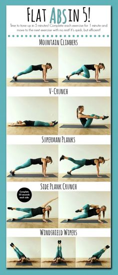 A Perfect Six-pack. AB Exercises With No Equipment for Women. Posters.