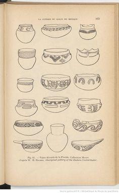 Manuel d'archéologie américaine (Amérique préhistorique, civilisations disparues) / par H. Beuchat ; préface par M. H. Vignaud,... | 1912