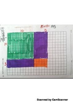 This is a one example of using the Area Model for Multiplication. (CCSS - 4.NBT.5)