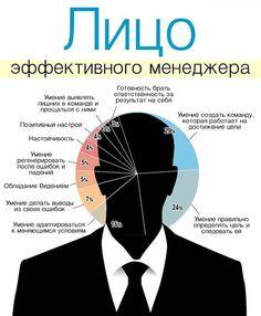 достижение целей инфографика: 9 тыс изображений найдено в Яндекс.Картинках