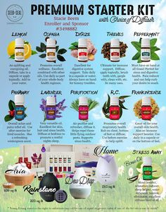 You Know I Love to Share: Young Living Essential Oils Most Popular Oils and Oil Blends