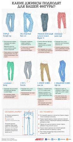 Как выбрать джинсы по фигуре? Инфографика | Инфографика | Вопрос-Ответ | Аргументы и Факты