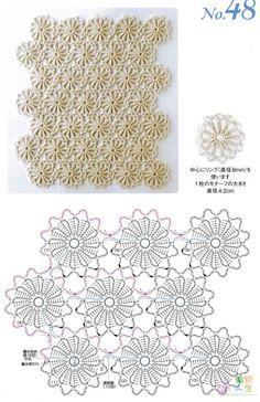 Clases de Puntos y Patrones. Libros - Patrones Crochet