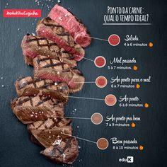 Saber o tempo ideal para o ponto da carne é fundamental na cozinha. E para brilhar ainda mais nos jantares, conheça nossos cursos: http://scup.it/dff3