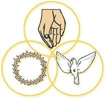 Image result for holy trinity symbols catholic