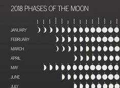 Moon Phases Calendar Print | Pinterest | Moon phases, Moon and