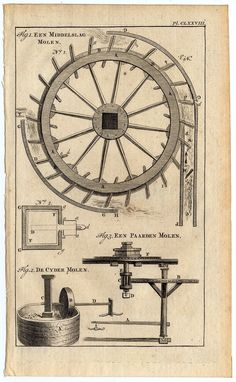 Antique Print-WATERWHEEL-BREASTSHOT-CIDER PRESS-HORSE MILL-Buys-1770   eBay Cider Press, Water Timer, Old Tools, Technical Drawing, Antique Prints, Compass Tattoo, Windmill, Historical Photos, Planer