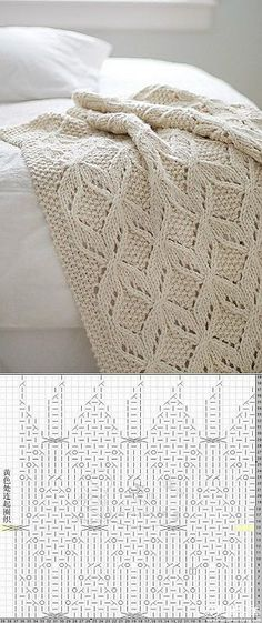 Baby Knitting Patterns Shawl Though this is knitted I& put it in the crochet board because it is easily. Knitting Charts, Lace Knitting, Knitting Stitches, Knitting Needles, Knitting Patterns Free, Knit Patterns, Free Pattern, Afghan Patterns, Pattern Ideas