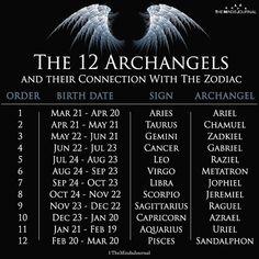 Die 12 Erzengel und ihre Verbindung mit den Tierkreiszeichen The 12 archangels and their connection with the signs of the zodiac 12 Zodiac Signs, Zodiac Signs Dates, Chinese Zodiac Signs, Celtic Zodiac Signs, 13th Zodiac Sign, Water Signs Zodiac, Zodiac Signs Symbols, Zodiac Sign Tattoos, Astrology Zodiac