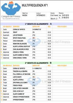 Scheda di Allenamento: Massa in Multifrequenza N°1 – L'angolo del ... The results you want will take hard work!