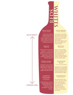 Wine Infographic by http://corkshrewd.tumblr.com