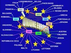 L'Unione Europea | Geografia per tutti