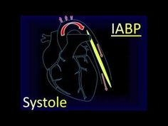 Intra-aortic Balloon Pump Aortic Pressure Curve