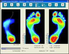 Healthy Feet Mean a Healthy You - so true!!