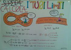 Limiti. Realizzato da Michela Massaccesi, Caterina Corinaldesi e Sara Cinti della classe 4A afm dell'ITS Cuppari di Jesi (An-Italy). Anno scolastico 2016-17