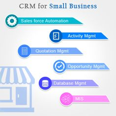 Contact Wolf Windows Address Book Software is the easiest way to save and organize all your contact information. Contact Management Software designed for home or business. Small Business Software, Business Sales, Communication Process, Small Business Organization, Windows Software, Ways To Save, Quotations, Management, Activities