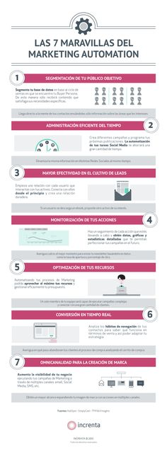 7 maravillas del Marketing Automation #infografia #infographic #marketing