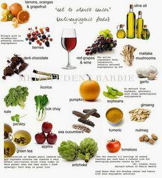 Los alimentos antiangiogénicos | Mis Recetas Anticáncer