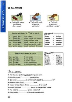 Parlo Italiano - Manuale pratico per stranieri Italian Grammar, Italian Language, Italian Lessons, Learning Italian, Me As A Girlfriend, French, Teaching, Writing, Vacation