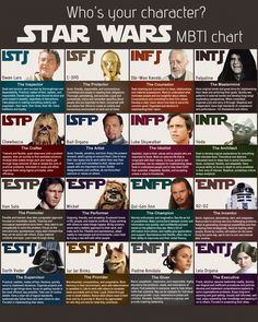 Star Wars MBTI chart Ooooh, Qui-Gon... The guy who dies first... or Oskar Schindler as Jesus... Not sure which one.