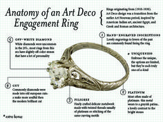 Anatomy of an Art Deco Engagement Ring