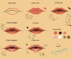 Basic Glossy lips tutorial by *BlueEyedJuniper on deviantART