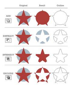A Comprehensive Guide to the Pathfinder Panel - Tuts+ Design & Illustration Tutorial #illustrator #tutorial
