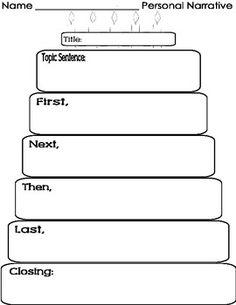 Tfk homework helper personal narrative