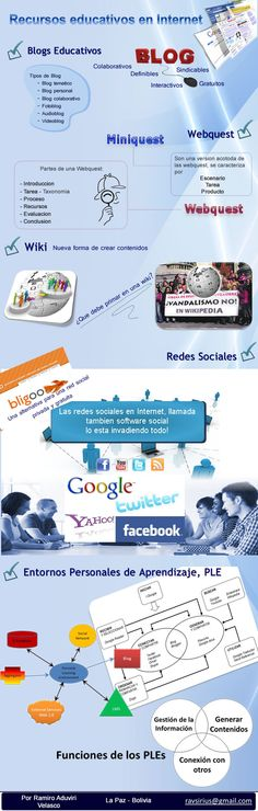 Resumen del Curso de Recursos Educativos en Internet, de www.educatek.net