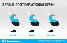 Beat Butt Wink: Squat Big Without Hurting Your Back Workout At Work, Boot Camp Workout, Butt Workout, Pilates For Beginners, Pilates Video, Pilates Reformer, How To Squat Properly, Flexion, Melissa Bender