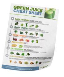 http://www.organifi.com/2-green-juice-cheat-sheet/