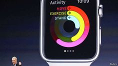 the economist - wearables in the light of Apple watch launch
