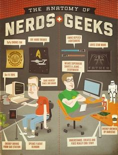 """WHAT IS THE DIFFERENCE BETWEEN GEEKS & NERDS """"Have you ever wondered what a geek is and what a nerd is?  Does this thought keep you up at night?  The words geek and nerd have been used interchangeably throughout pop-culture but there is a huge difference between these two species and we need to get this message out to the masses. This info graphic answers the important question of the difference between geeks and nerds.  Tonight you can sleep betting knowing the answer."""""""