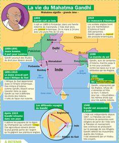 Fiche exposés : La vie du Mahatma Gandhi